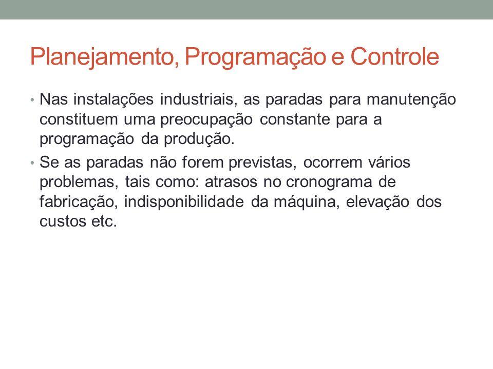 Planejamento, Programação e Controle