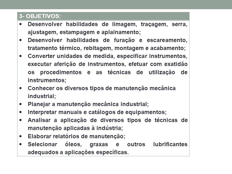 3- OBJETIVOS: Desenvolver habilidades de limagem, traçagem, serra, ajustagem, estampagem e aplainamento;