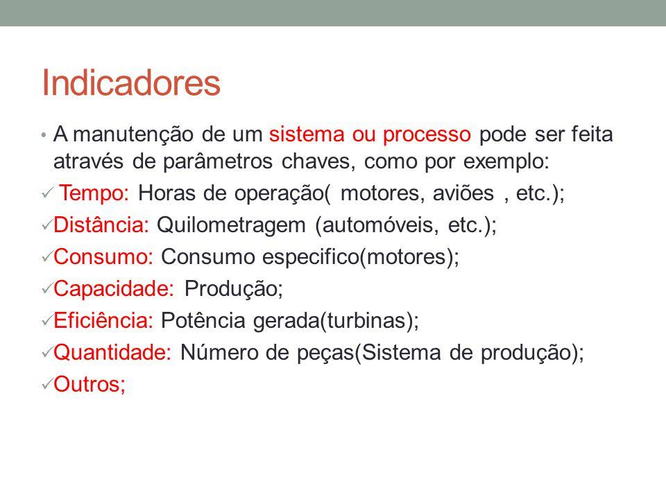 Indicadores A manutenção de um sistema ou processo pode ser feita através de parâmetros chaves, como por exemplo: