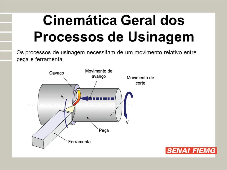 Cinemática Geral dos Processos de Usinagem