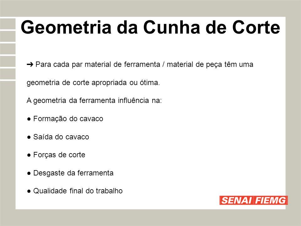 Geometria da Cunha de Corte
