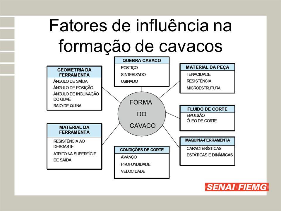 Fatores de influência na formação de cavacos