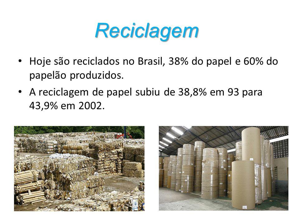 Reciclagem Hoje são reciclados no Brasil, 38% do papel e 60% do papelão produzidos.