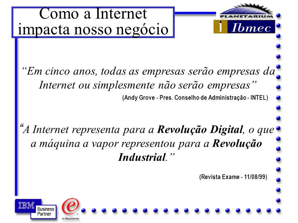 (Andy Grove - Pres. Conselho de Administração - INTEL)