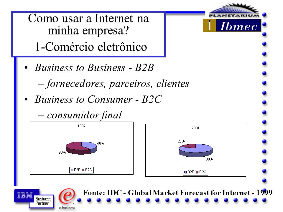 Fonte: IDC - Global Market Forecast for Internet - 1999