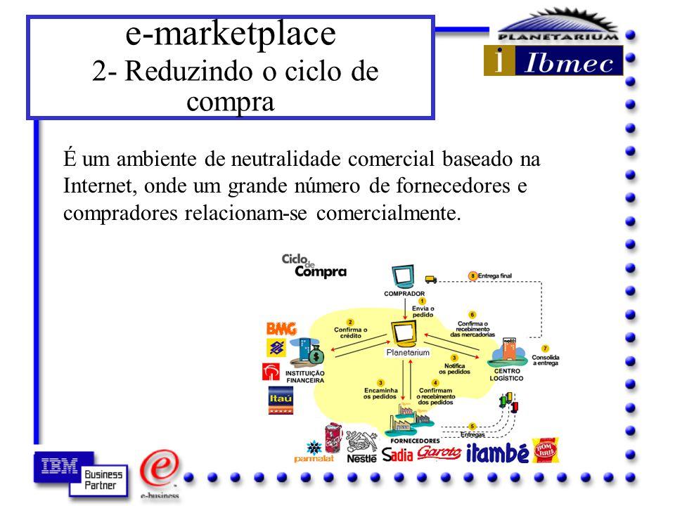 e-marketplace 2- Reduzindo o ciclo de compra