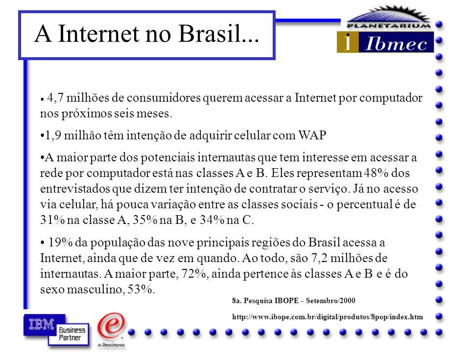 A Internet no Brasil... 4,7 milhões de consumidores querem acessar a Internet por computador nos próximos seis meses.