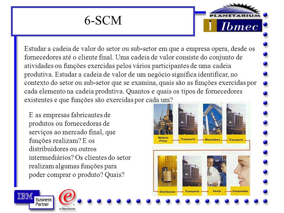 6-SCM