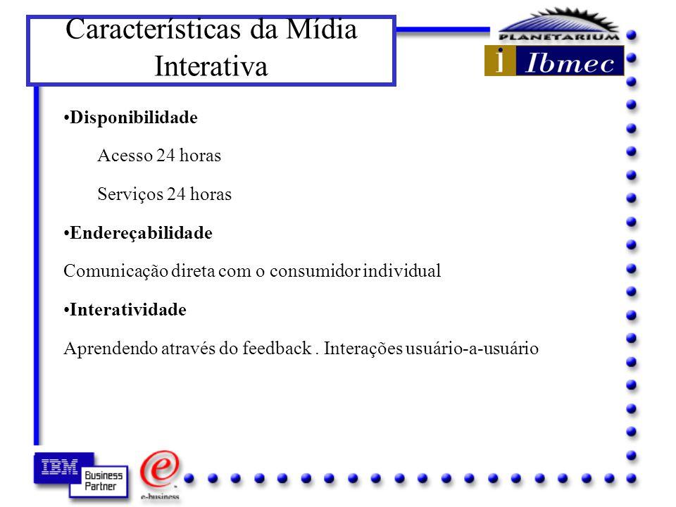 Características da Mídia Interativa
