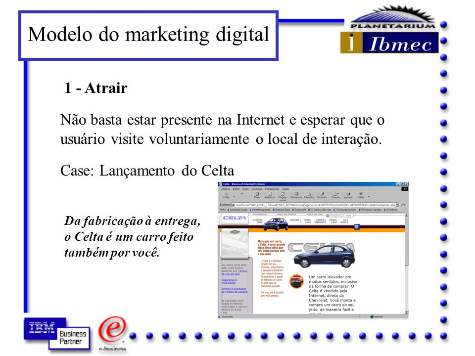 Modelo do marketing digital