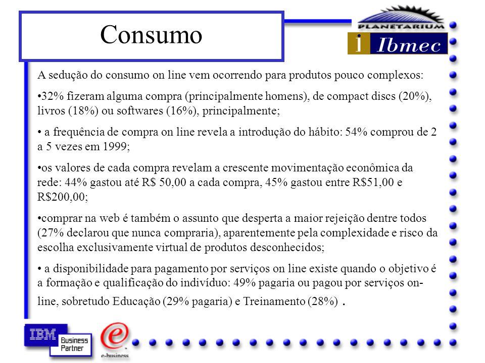 Consumo A sedução do consumo on line vem ocorrendo para produtos pouco complexos: