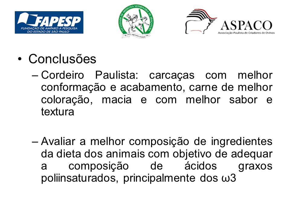 Conclusões Cordeiro Paulista: carcaças com melhor conformação e acabamento, carne de melhor coloração, macia e com melhor sabor e textura.