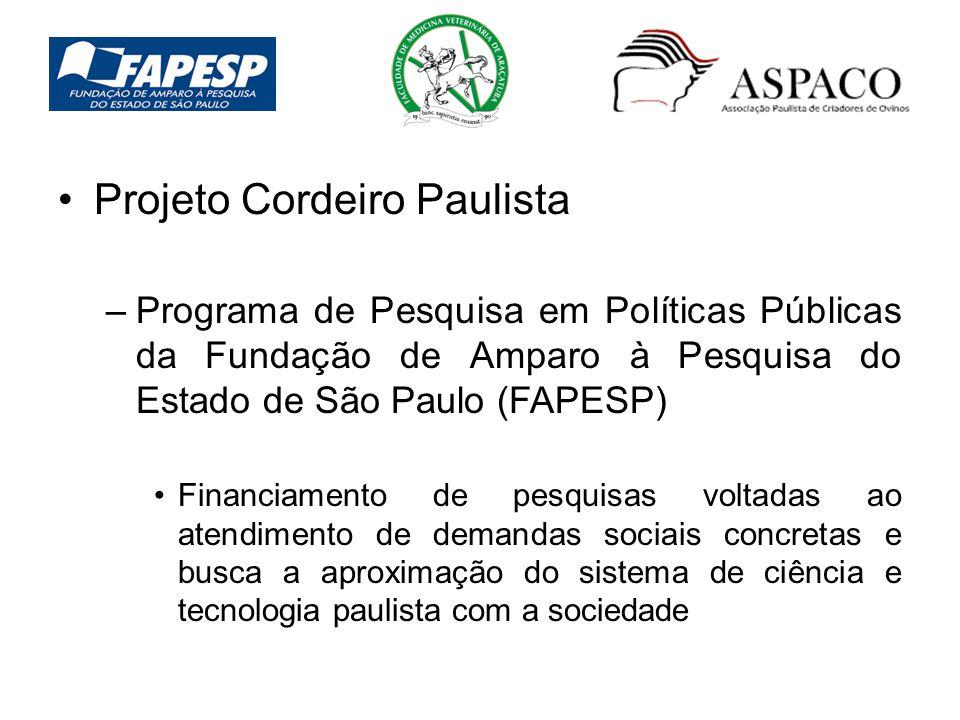 Projeto Cordeiro Paulista