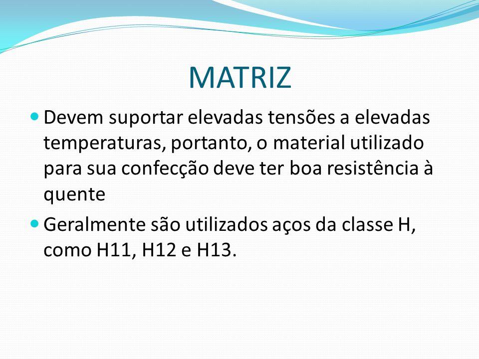 MATRIZ Devem suportar elevadas tensões a elevadas temperaturas, portanto, o material utilizado para sua confecção deve ter boa resistência à quente.