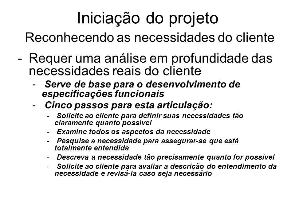 Iniciação do projeto Reconhecendo as necessidades do cliente
