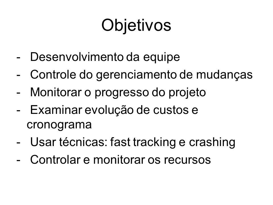 Objetivos Desenvolvimento da equipe
