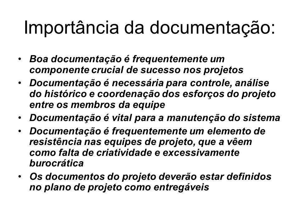 Importância da documentação: