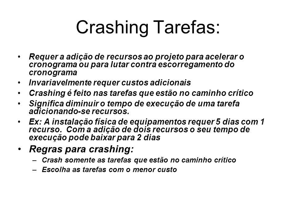 Crashing Tarefas: Regras para crashing: