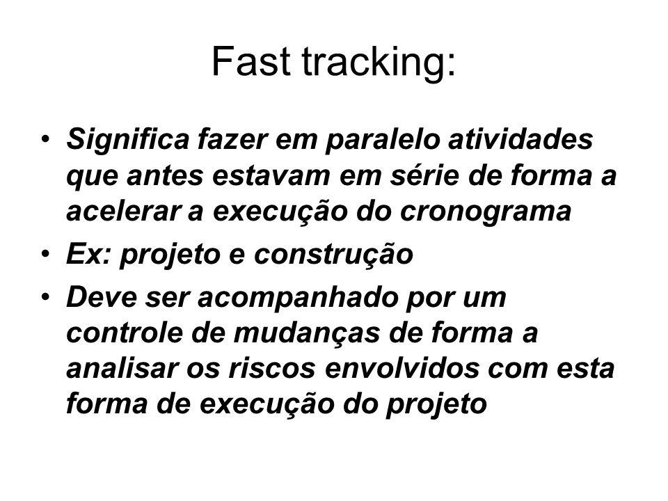 Fast tracking: Significa fazer em paralelo atividades que antes estavam em série de forma a acelerar a execução do cronograma.