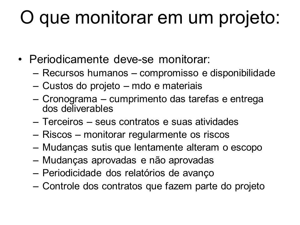 O que monitorar em um projeto: