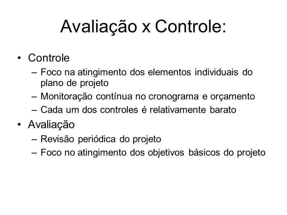 Avaliação x Controle: Controle Avaliação