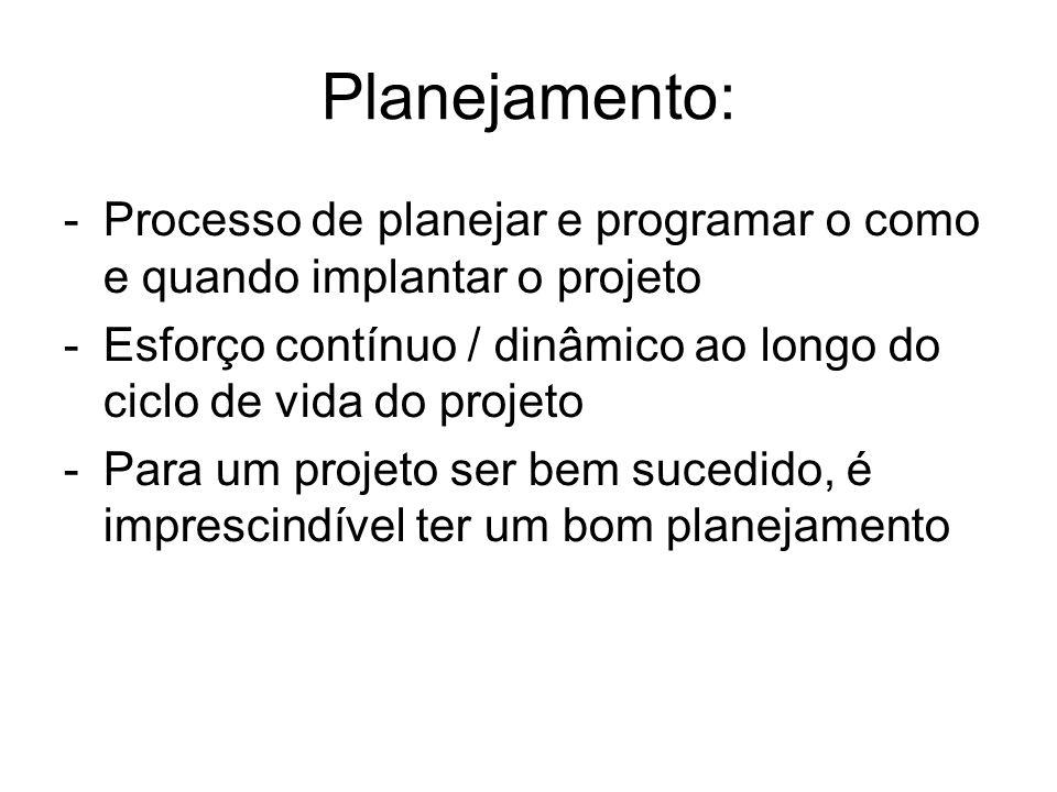 Planejamento: Processo de planejar e programar o como e quando implantar o projeto.