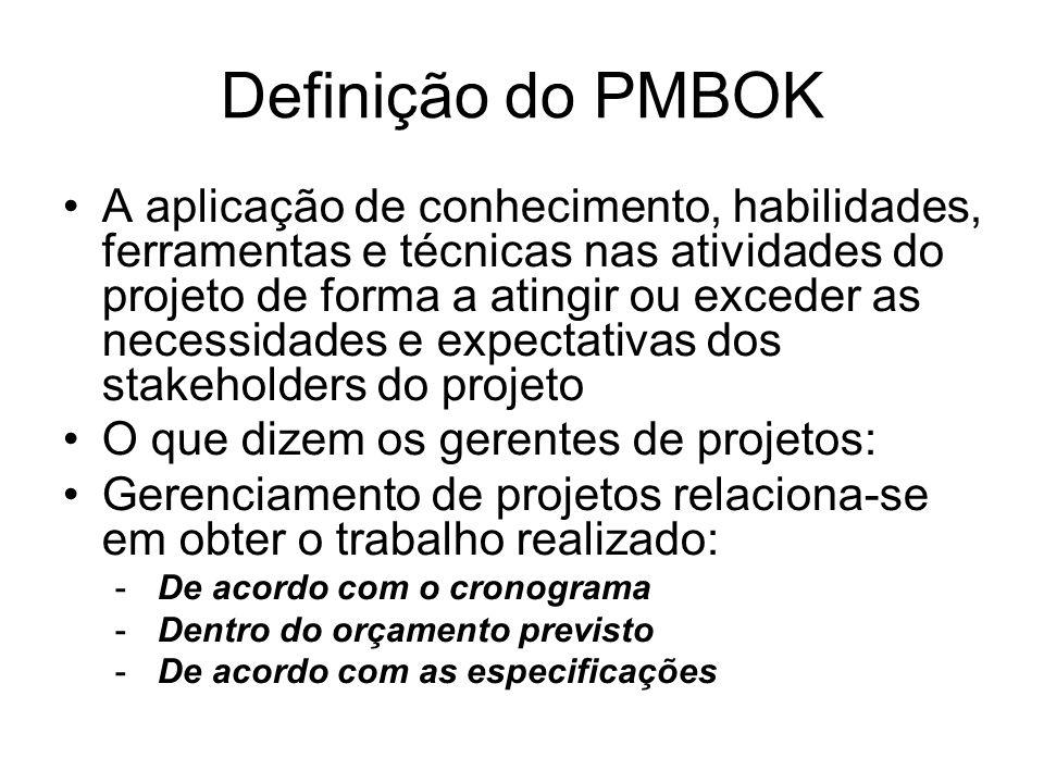 Definição do PMBOK