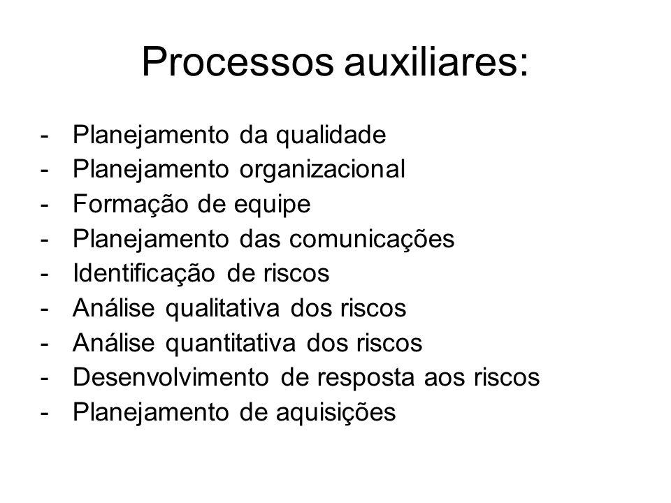 Processos auxiliares: