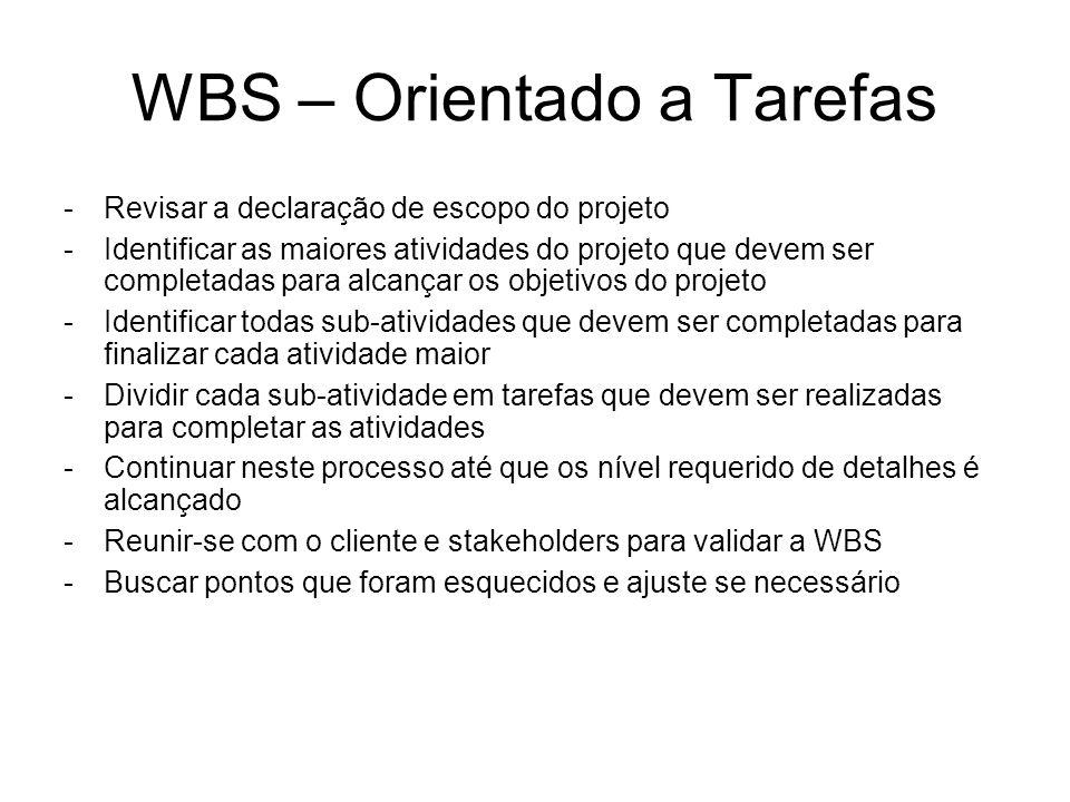 WBS – Orientado a Tarefas