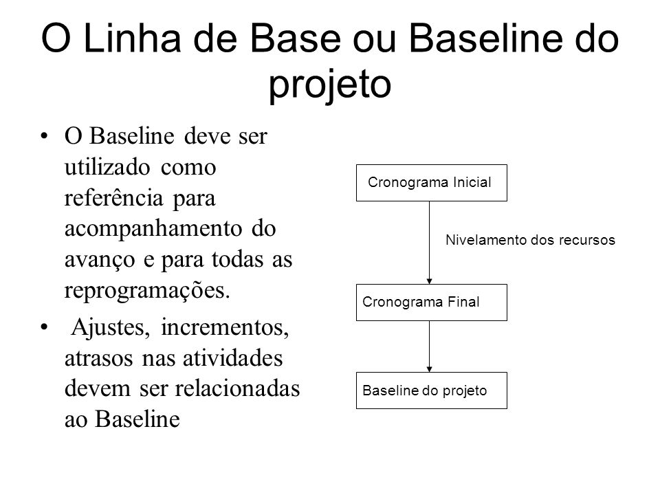 O Linha de Base ou Baseline do projeto