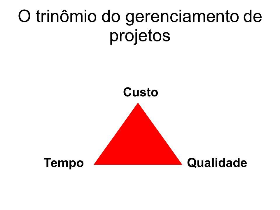 O trinômio do gerenciamento de projetos