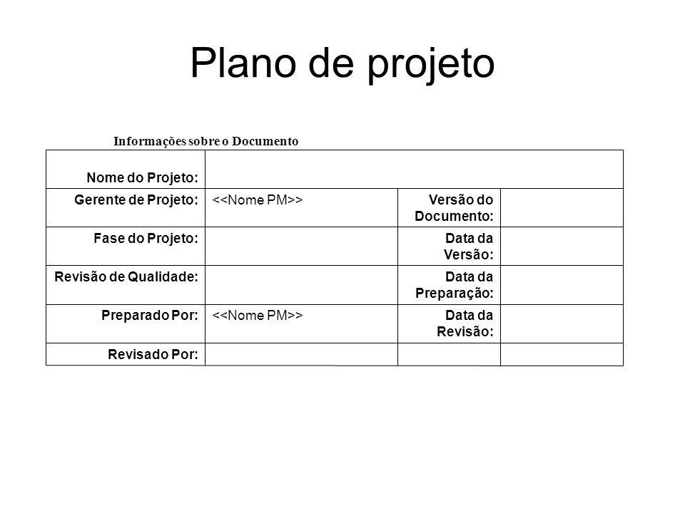 Plano de projeto Informações sobre o Documento Revisado Por: