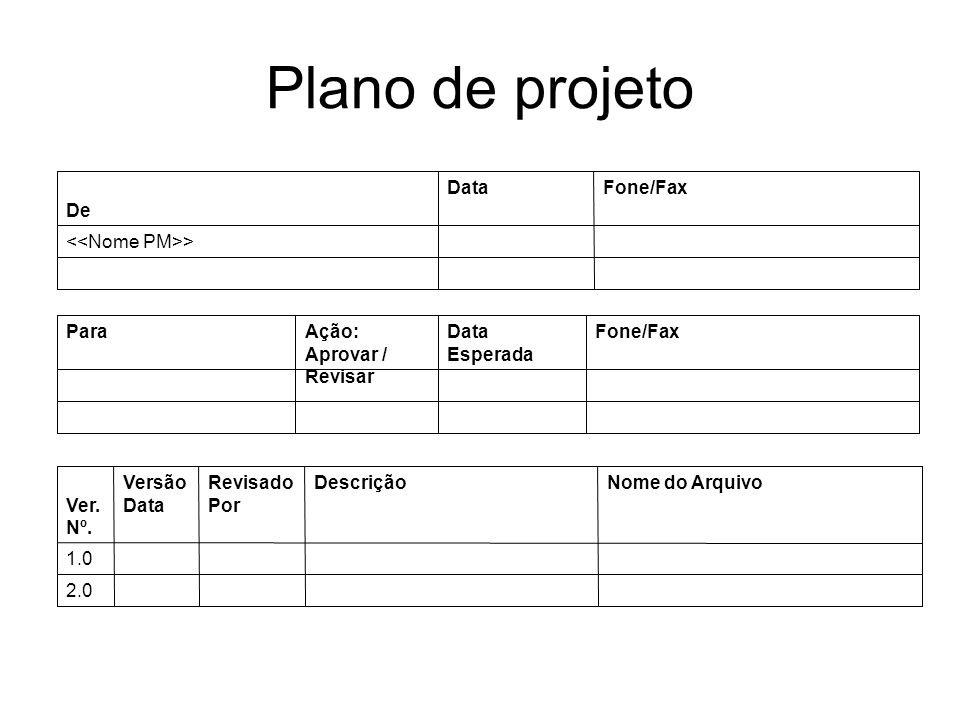 Plano de projeto <<Nome PM>> Fone/Fax Data De Fone/Fax