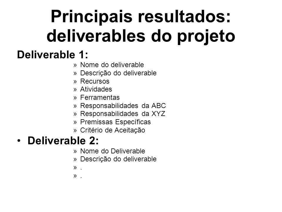 Principais resultados: deliverables do projeto