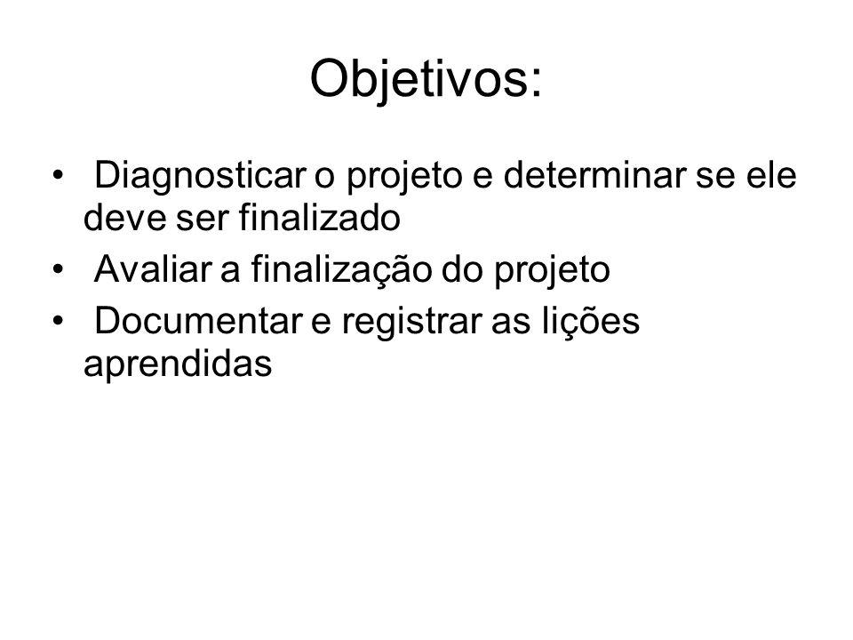Objetivos: Diagnosticar o projeto e determinar se ele deve ser finalizado. Avaliar a finalização do projeto.