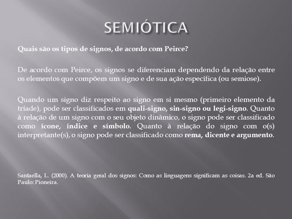 SEMIÓTICA Quais são os tipos de signos, de acordo com Peirce