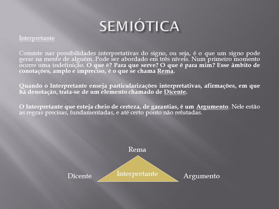 SEMIÓTICA Rema Interpretante Dícente Argumento Interpretante