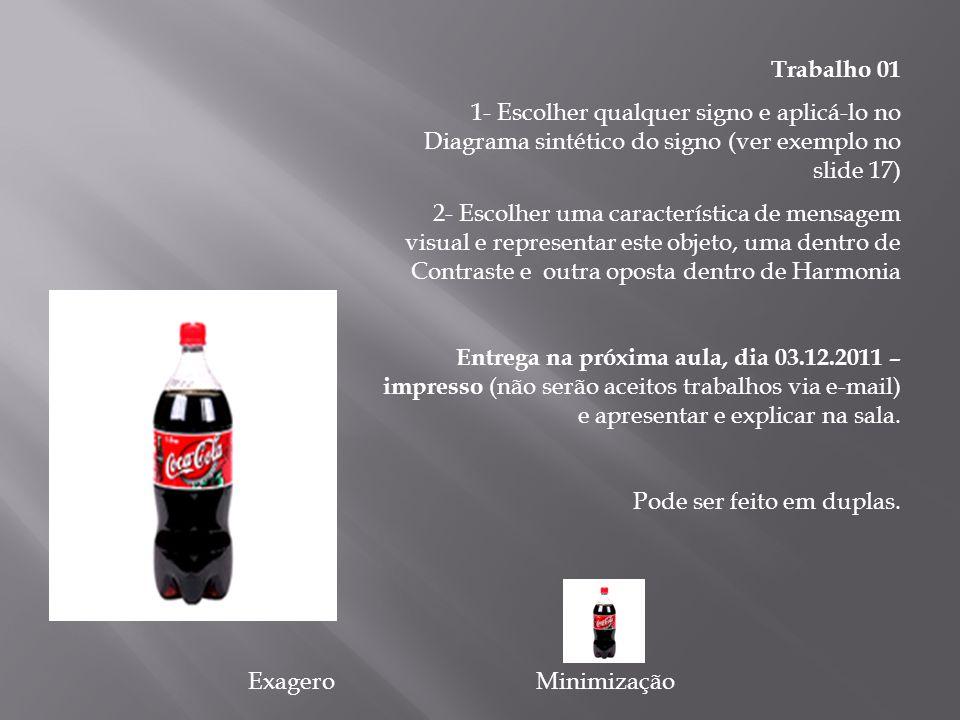 Trabalho 01 1- Escolher qualquer signo e aplicá-lo no Diagrama sintético do signo (ver exemplo no slide 17)