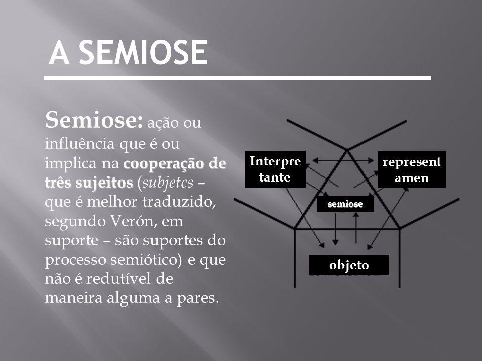 A SEMIOSE