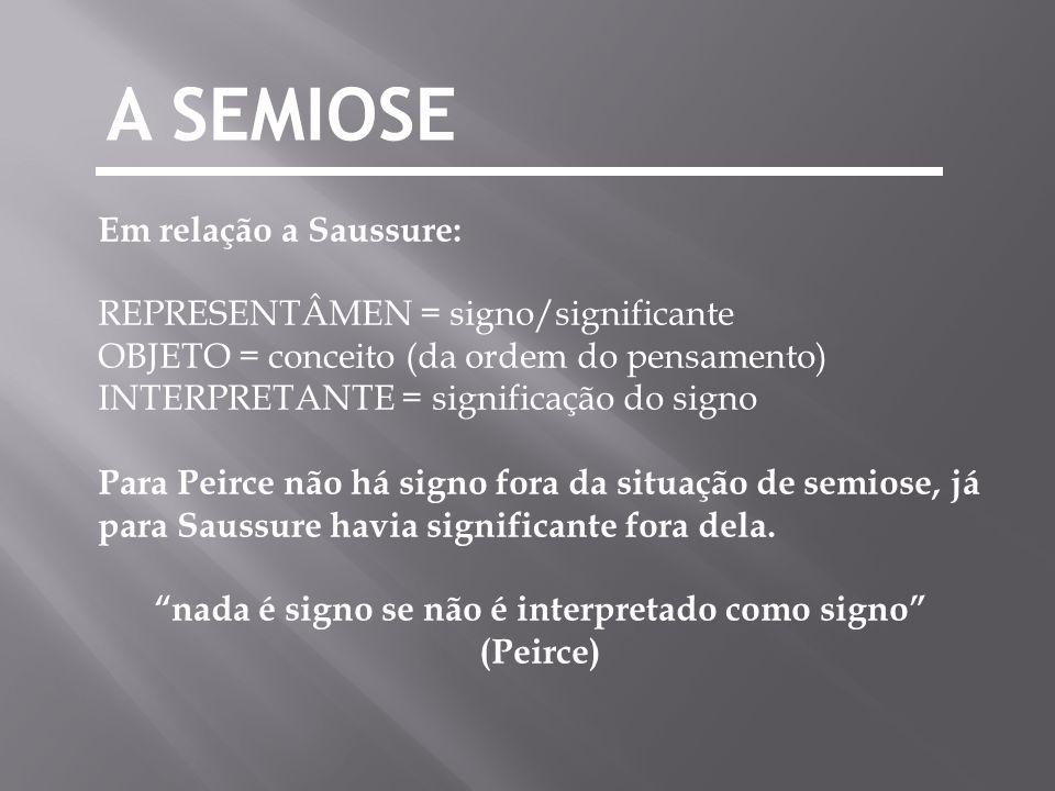 nada é signo se não é interpretado como signo (Peirce)