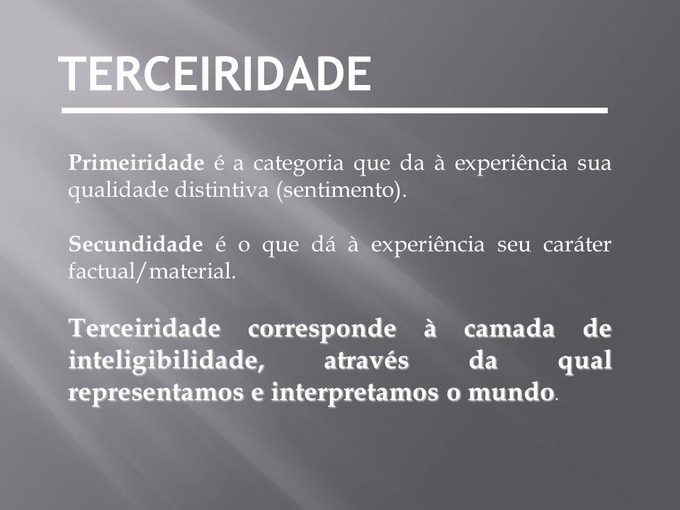 TERCEIRIDADE Primeiridade é a categoria que da à experiência sua qualidade distintiva (sentimento).