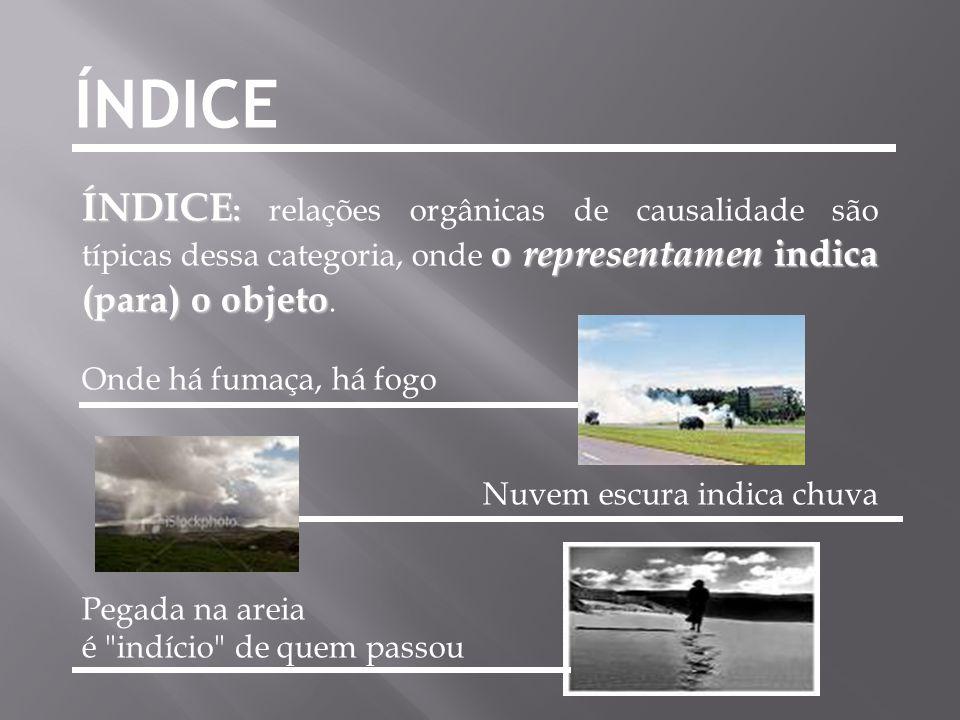 ÍNDICE ÍNDICE: relações orgânicas de causalidade são típicas dessa categoria, onde o representamen indica (para) o objeto.