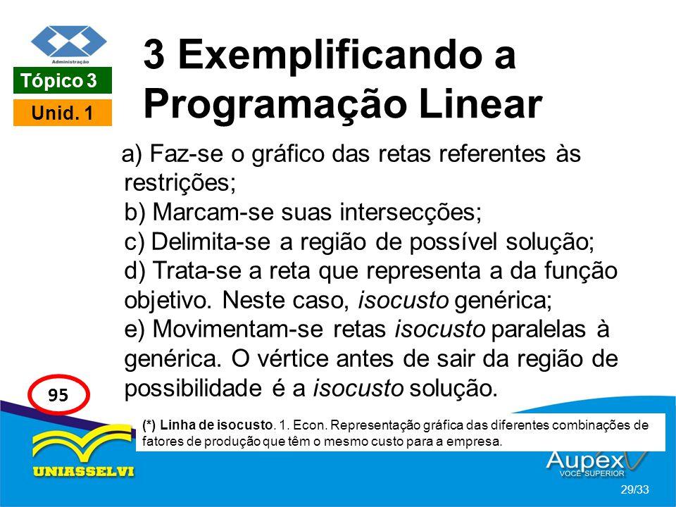3 Exemplificando a Programação Linear