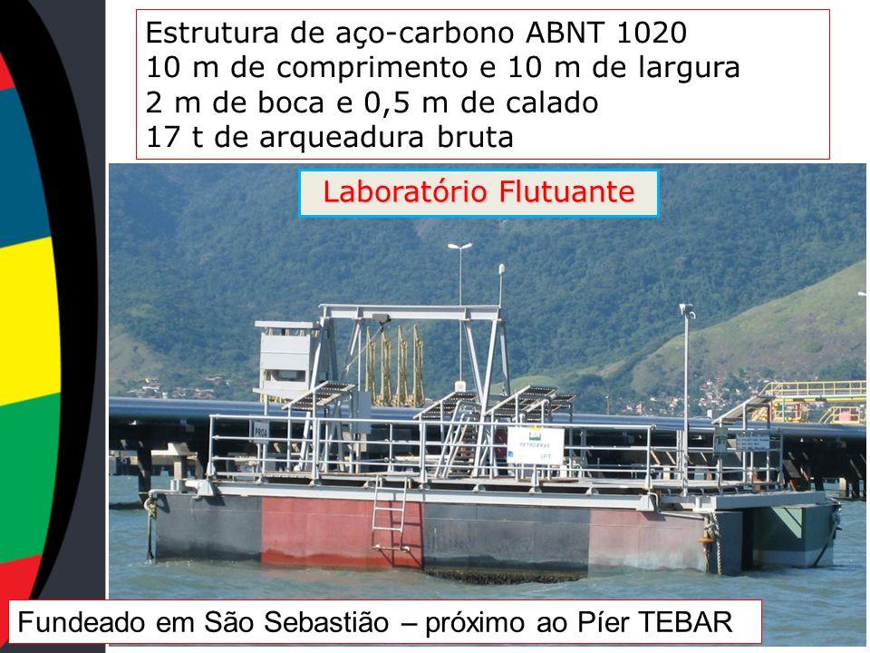 Laboratório Flutuante