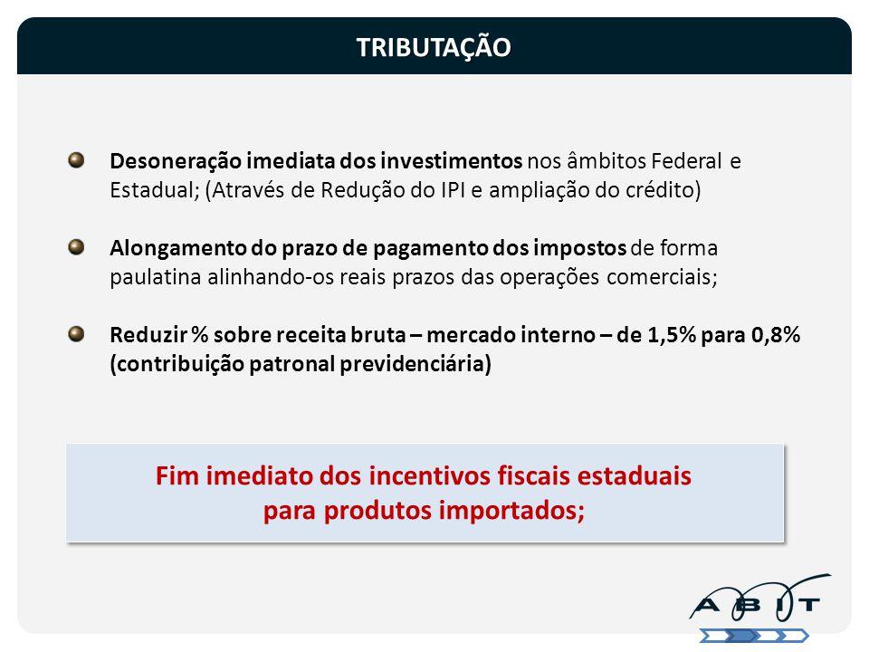 TRIBUTAÇÃO Desoneração imediata dos investimentos nos âmbitos Federal e Estadual; (Através de Redução do IPI e ampliação do crédito)