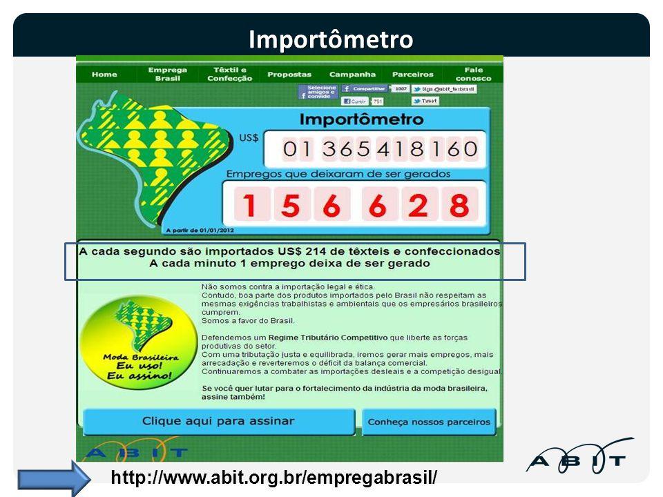 Importômetro http://www.abit.org.br/empregabrasil/