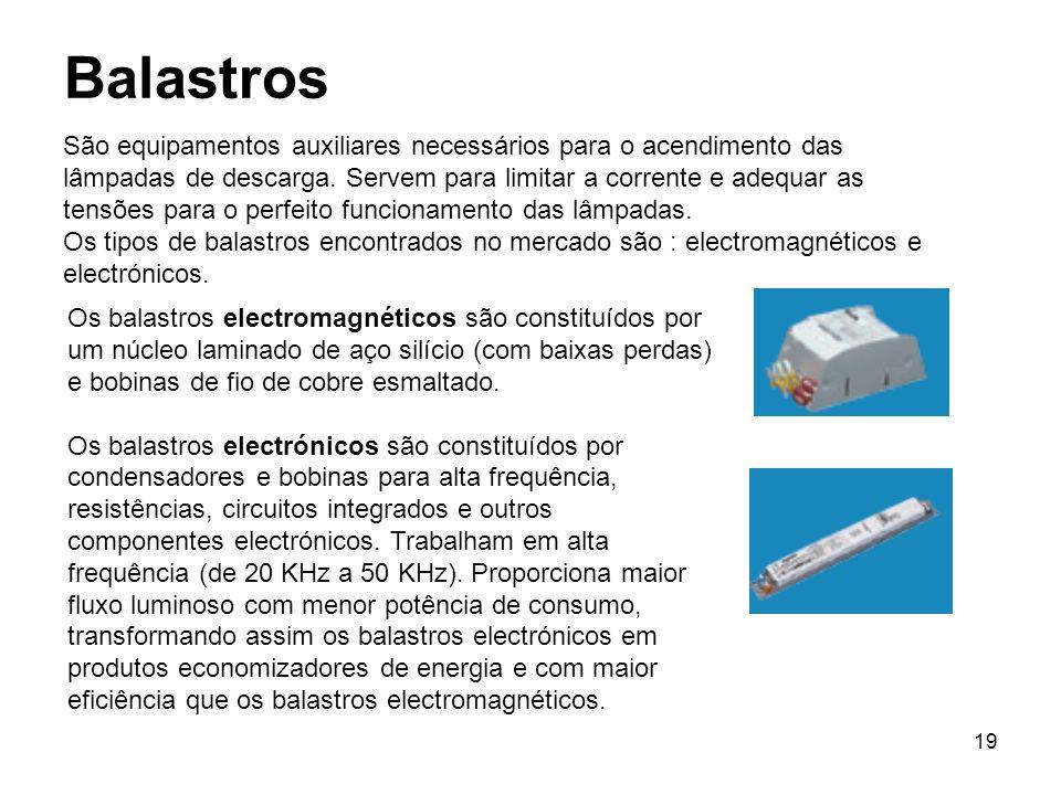 Balastros São equipamentos auxiliares necessários para o acendimento das lâmpadas de descarga. Servem para limitar a corrente e adequar as.