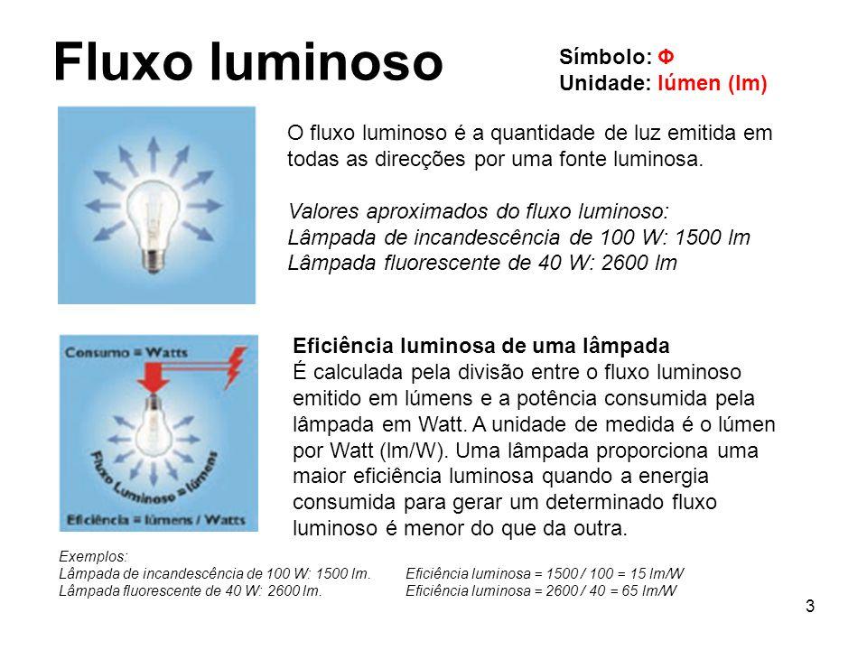 Fluxo luminoso Símbolo: Φ Unidade: lúmen (lm)