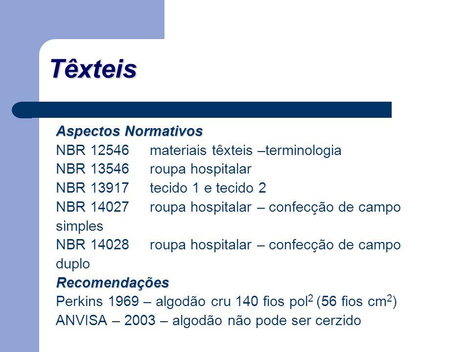 Têxteis Aspectos Normativos NBR 12546 materiais têxteis –terminologia