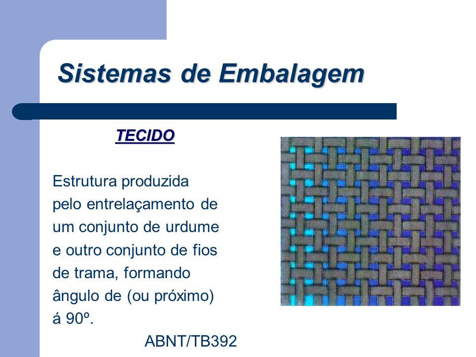Sistemas de Embalagem TECIDO Estrutura produzida